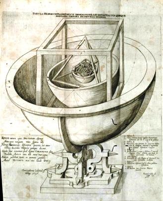 Science Milestones: A New Astronomy with Johannes Kepler @EvaVarga.net