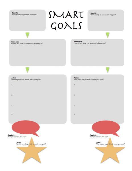 SMART Goal Setting with Teens @EvaVarga.net