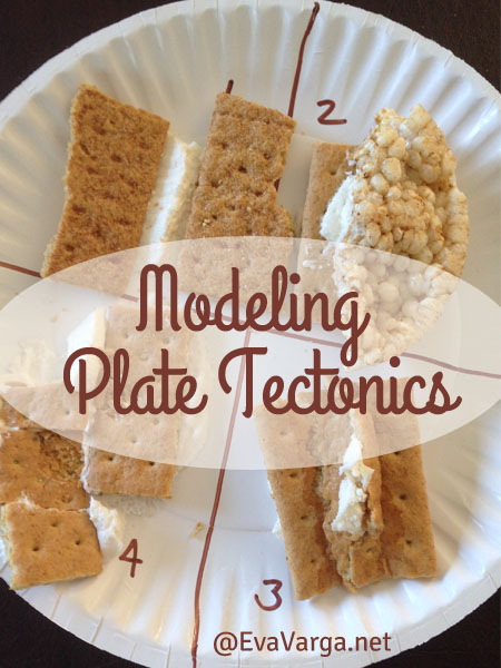 modeling plate tectonics