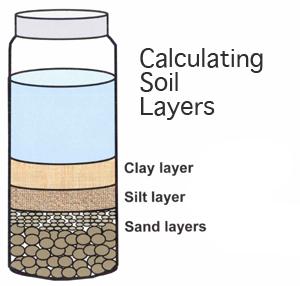 STEM Club: Let's Get Dirty (Soil Ecology) @EvaVarga.net